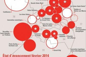 Etat d'avancement des cdt 2014